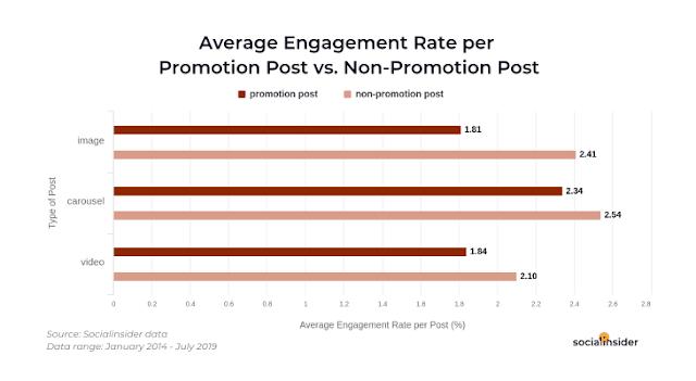 tasa-participacion-promedio-promocione