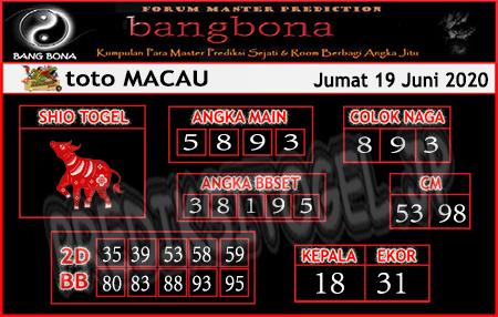 Prediksi Bang Bona Toto Macau Jumat 19 Juni 2020