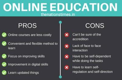 Online Classes advantage