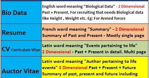 Higher English Discursive Essay Help Rijschool Frank Driessen