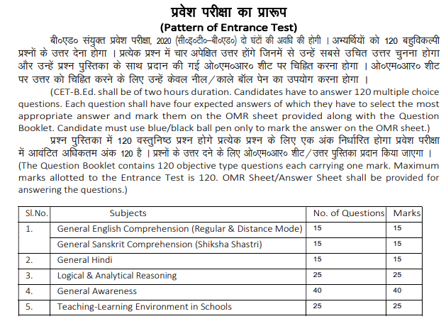 Bihar BEd Exam scheme