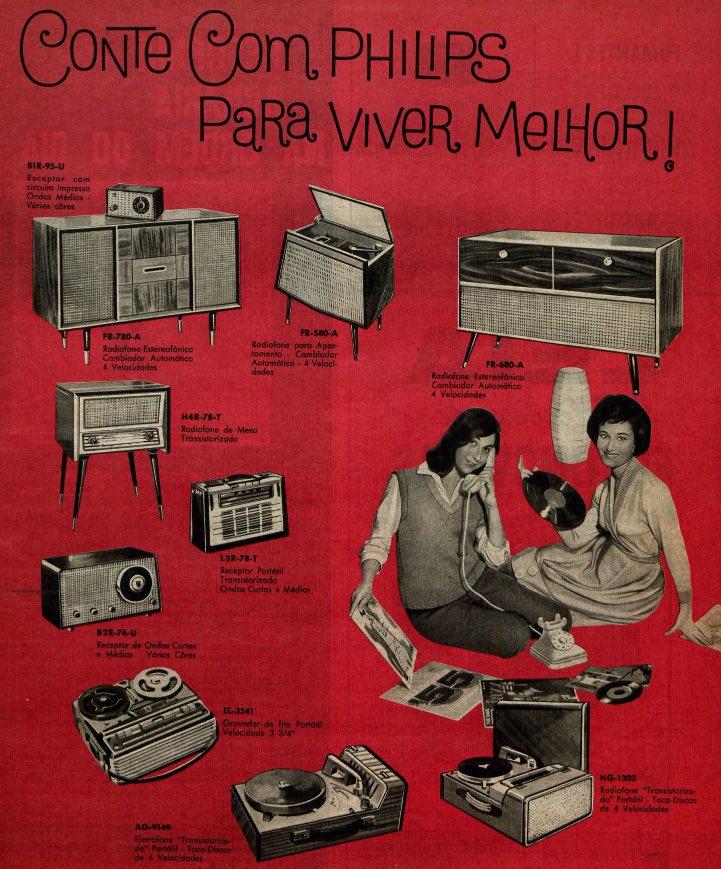 Propaganda antiga da Philips com sua linha de produtos em 1961