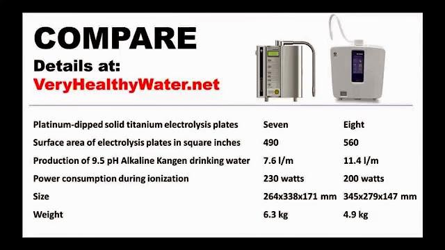 Jenis Air yang dihasilkan Mesin Kangen Water Leveluk SD 501