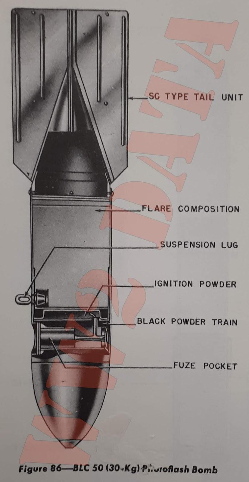 WW2 Equipment Data