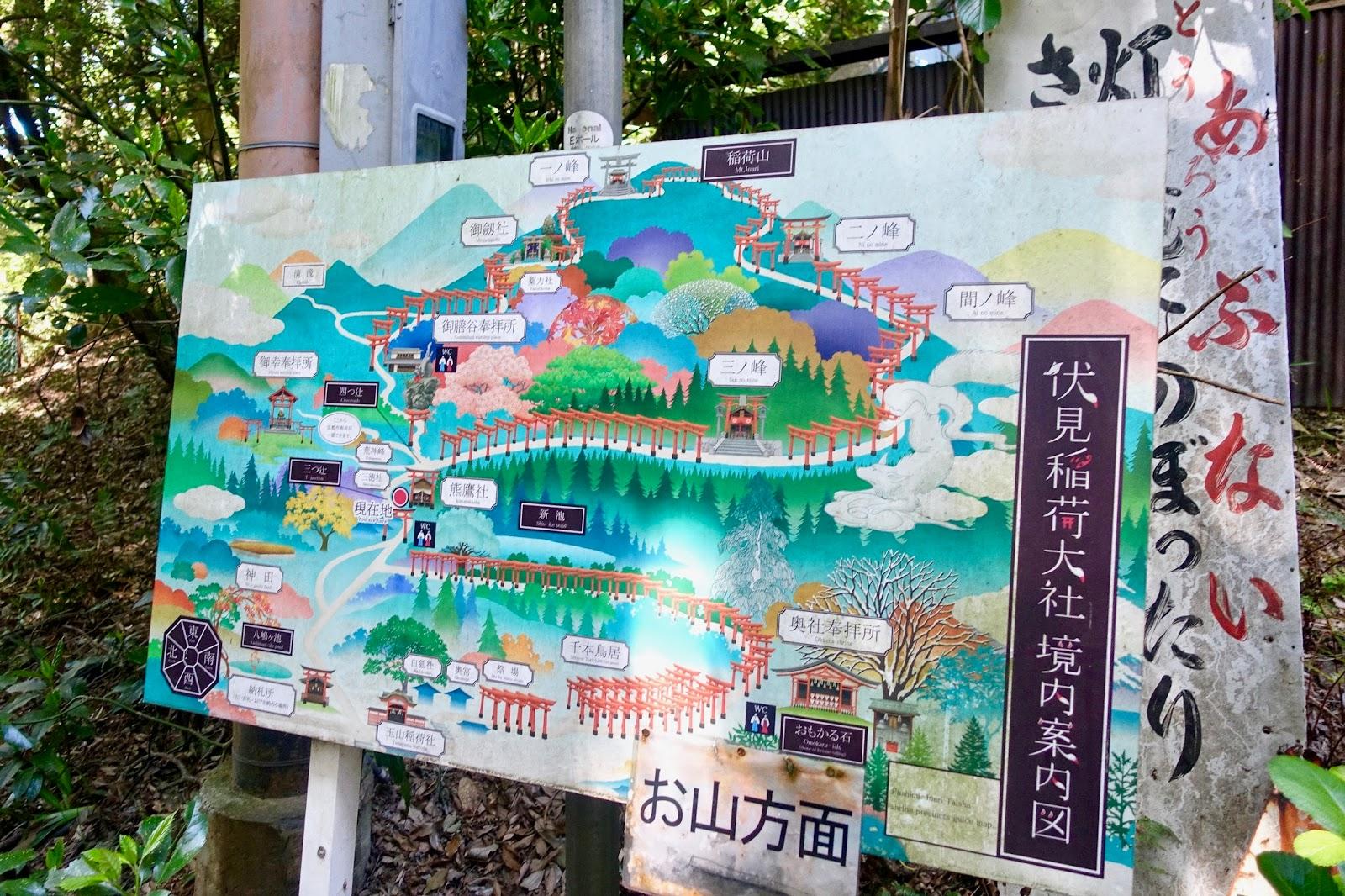 Fushimi Inari,