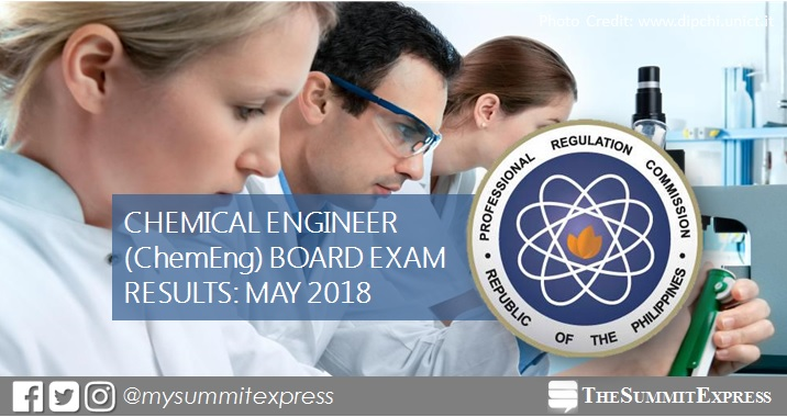 FULL RESULTS: May 2018 Chemical Engineer ChemEng board exam list of passers, top 10