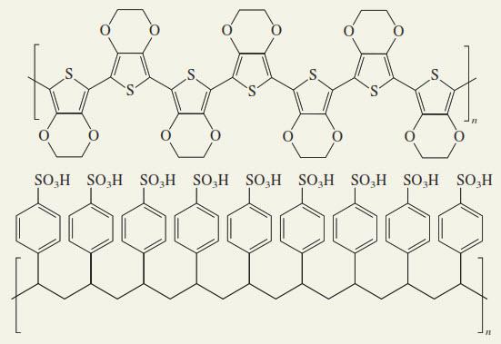Campuran poli (3,4-ethylenedioxythiophene) dan poli (styrene sulfonate) digunakan dalam pembuatan dioda pemancar cahaya organik (OLED).