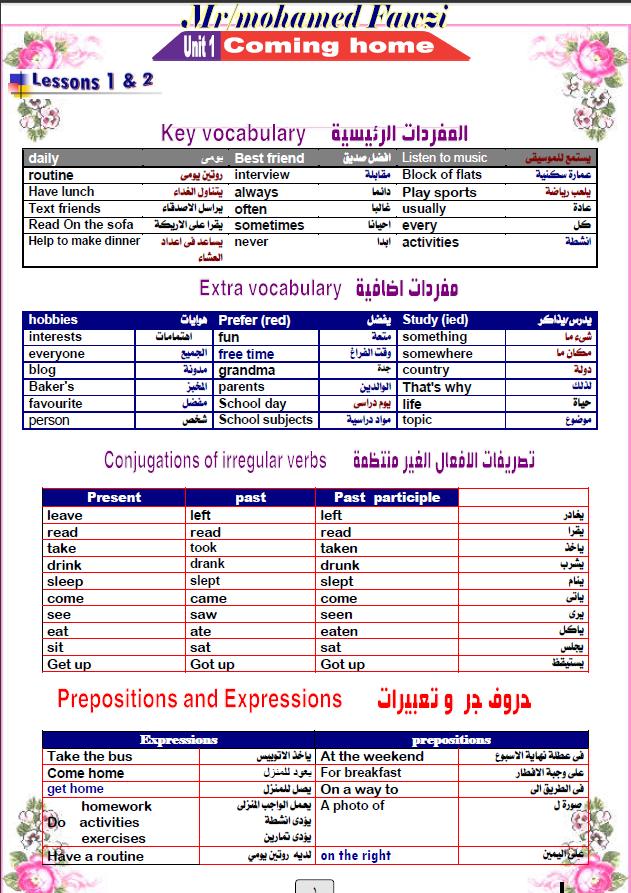 افضل مذكرة شرح وتدريبات كاملة الصف الثانى الإعدادى الترم الأول 2021 مستر محمد فوزى
