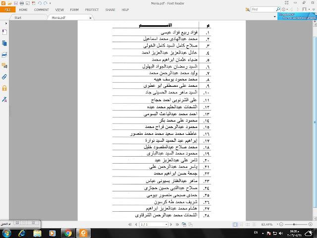 ألف مبروك كشف المقبولين من محافظة المنيا مسابقة العمال بالأوقاف المصرية .