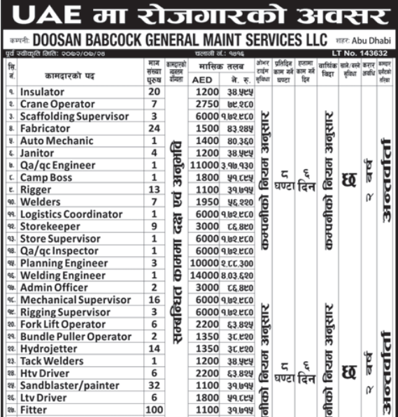 Free Visa, Free Ticket,  Jobs For Nepali In Doosan Babcock General Maint Services LLC, U.A.E. Salary -Rs.1,72,000/