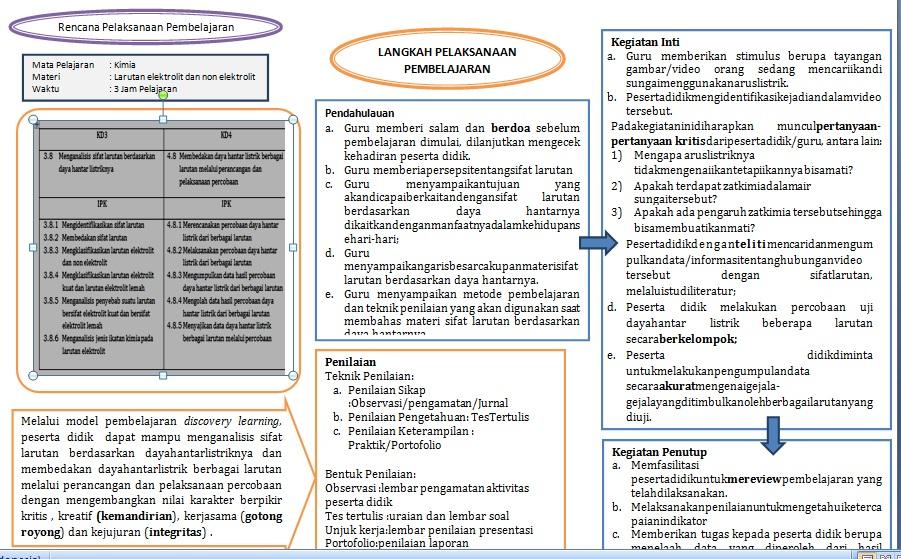 gambar rpp 1 halaman SMA revisi 2020