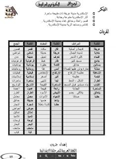 مذكرة لغة عربية الصف الرابع الابتدائى الترم الاول أ أمنية وجدى حسين