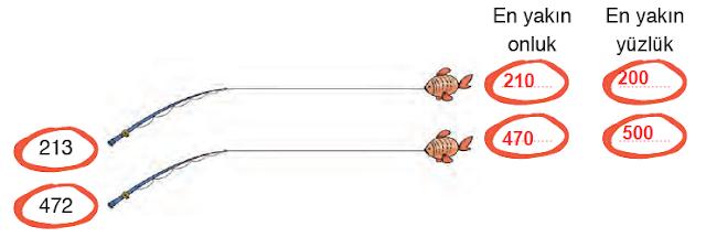 3. Sınıf Matematik Ada Yayınları 26. Sayfa Cevapları Doğal Sayıları Yuvarlama