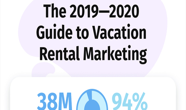 2019—2020 Guide to Vacation Rental Marketing