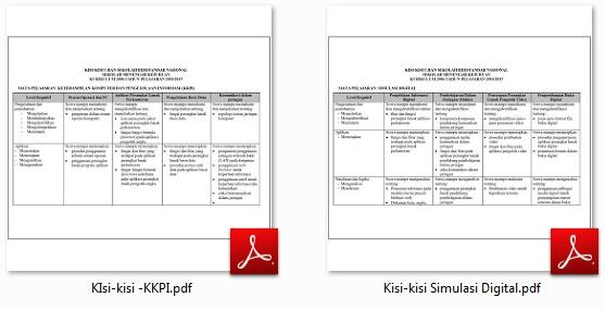 kisi soal Ujian Sekolah Berstandar Nasional  Download Kisi-Kisi USBN 2017 SMP/MTs/SMA/MA/SMK/SMAK/SMTK Kurikulum 2006/2013