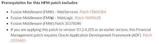 HFM Patch Set Update 11.1.2.4.209 (Patch 29343616)