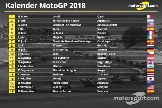 3 Hari Lagi MotoGP 2018, Dimulai, Ini Jadwal Balapnya