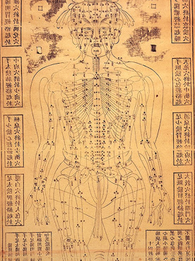 The Role for Acupuncture in COPD Management