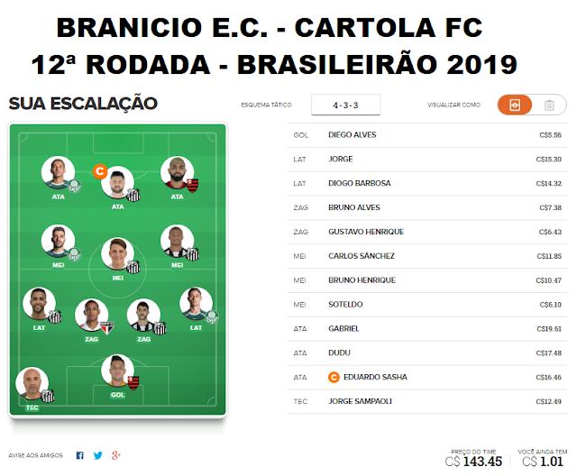 Veja a minha escalação do time BRANICIO E.C. para a 12ª rodada do campeonato brasileiro de futebol 2019 no CARTOLA FC