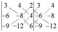 determinante 2 coplanaridade