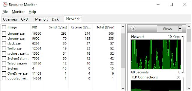 قائمة التطبيقات التي تستخدم موارد الشبكة في Resource Monitor