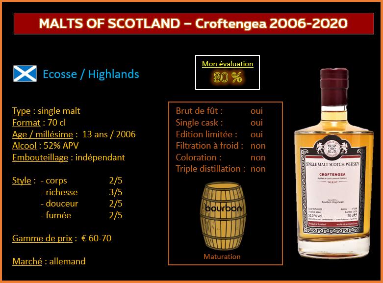 Review #759 : Malts Of Scotland – Croftengea – 2006-2020