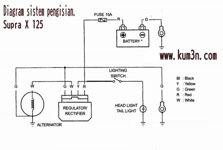 Belajar Rangkaian sistem pengisian supra x 125  Kum3nCom