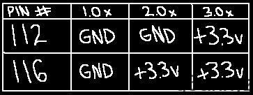 N64 Overclocking Guide 2