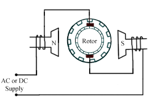 Dayton 1 2 Hp Motor Wiring Diagram moreover Mag Ic Motor Starter Wiring Diagram additionally Rv Air Conditioner Hard Start Capacitor together with Phase Motor Wiring Diagram Free Download Schematic furthermore Ac Motor Diagram. on single phase motor wiring diagram with capacitor start pdf