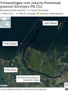 Misteri Kecepatan Pesawat Sriwijaya Air SJ-182 Ketika Jatuh