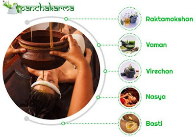 Pancha karma | The Five Ayurvedic Karmas | medical2