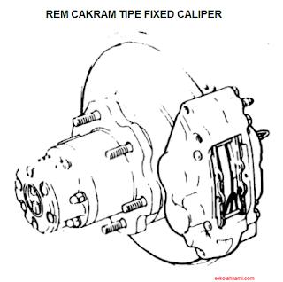 fixed caliper