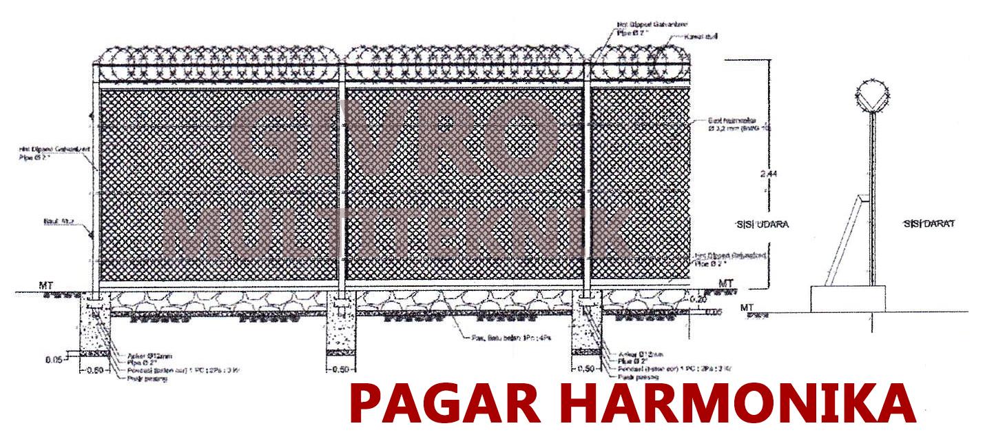 pabrik pagar brc   pagar kawat harmonika