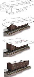 vasúti kocsi bélelése műanyaggal
