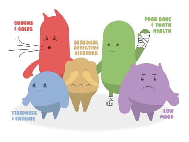 vitamin-d-awareness-week-BetterYou-illustration