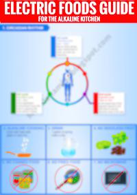 Electric Foods Illustration Guide dr sebi nutritional guide
