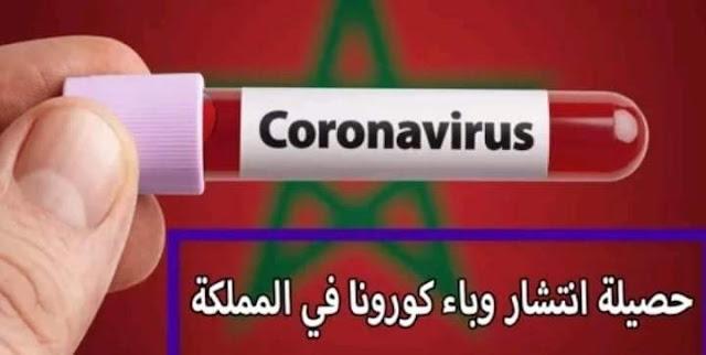 """مقلق جدا... المغرب يسجل 326 إصابة جديدة مؤكدة بـ""""كورونا""""و الحصيلة تصل إلى 17562"""