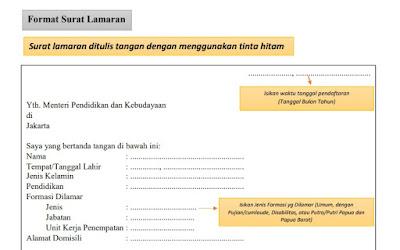 Contoh Surat Lamaran CPNS Berbagai Format Kementrian