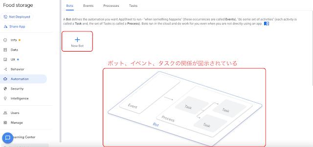AppSheetで在庫管理、オートメーションでボットを作成