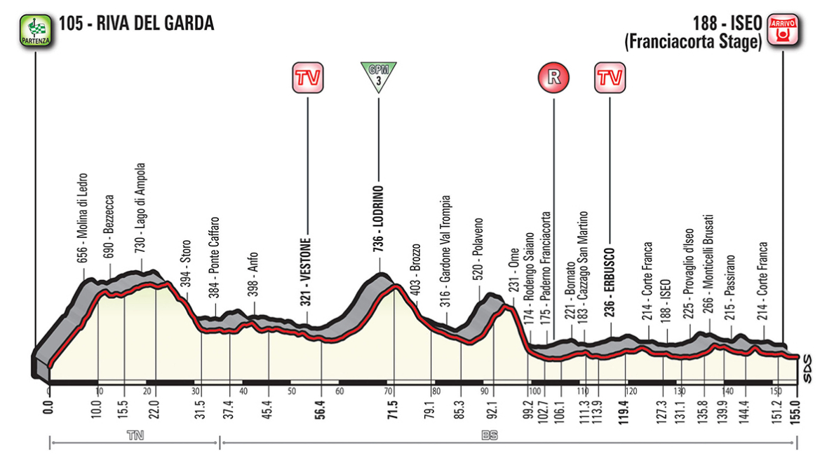 Diretta Ciclismo: Oggi Tappa 17 Riva del Garda Iseo Streaming Rai Live | Rojadirecta GIRO d'Italia 2018