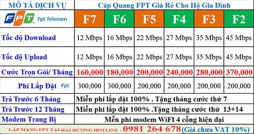 Lắp mạng FPT giá rẻ tại Hải Dương