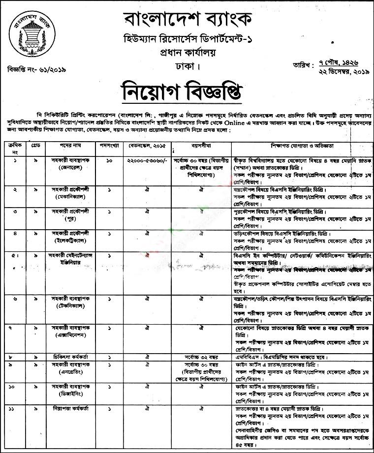 Security Printing Corporation (Bangladesh) Ltd. Job Circular 2019