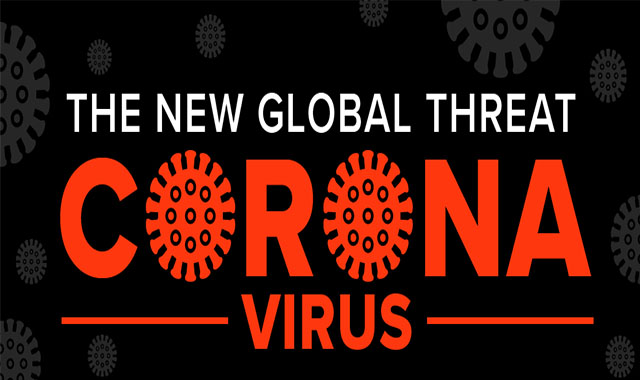 The New Global Threat Corona Virus #Infographic
