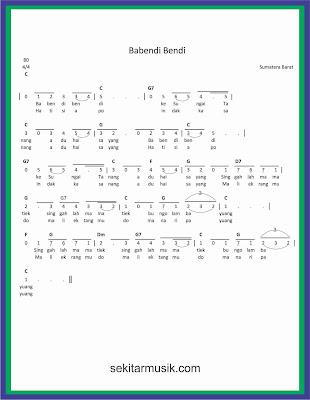 not angka babendi bendi lagu daerah sumatera barat
