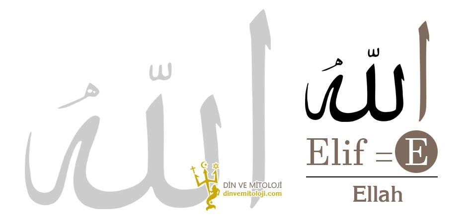 Sorularla İslamiyet, A,din,islamiyet,Allah isminin okunuşu,Allah mı Ellah mı?,Kuranda Allah yazar mı?, Abdullah ne demek?, Peygamberin babası,Kabe baş putu,Allah,Ellah,