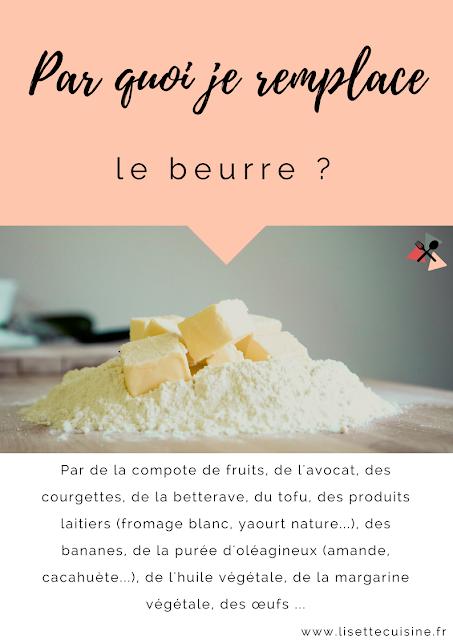 Par quoi je remplace le beurre ?