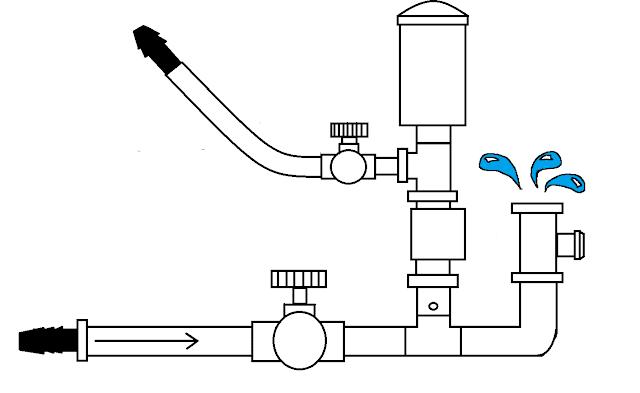 Cara Membuat Pompa Air Tanpa Listrik Mudah