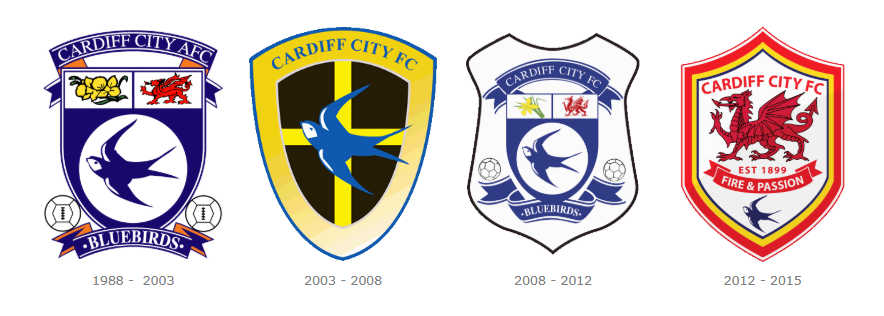 The Crest Dissected Cardiff City Fc