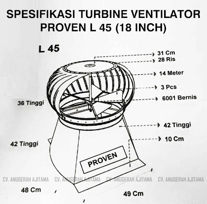 Turbin Ventilator 18 Inch