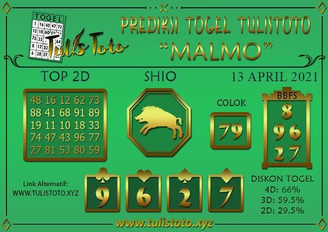 Prediksi Togel MALMO TULISTOTO 13 APRIL 2021